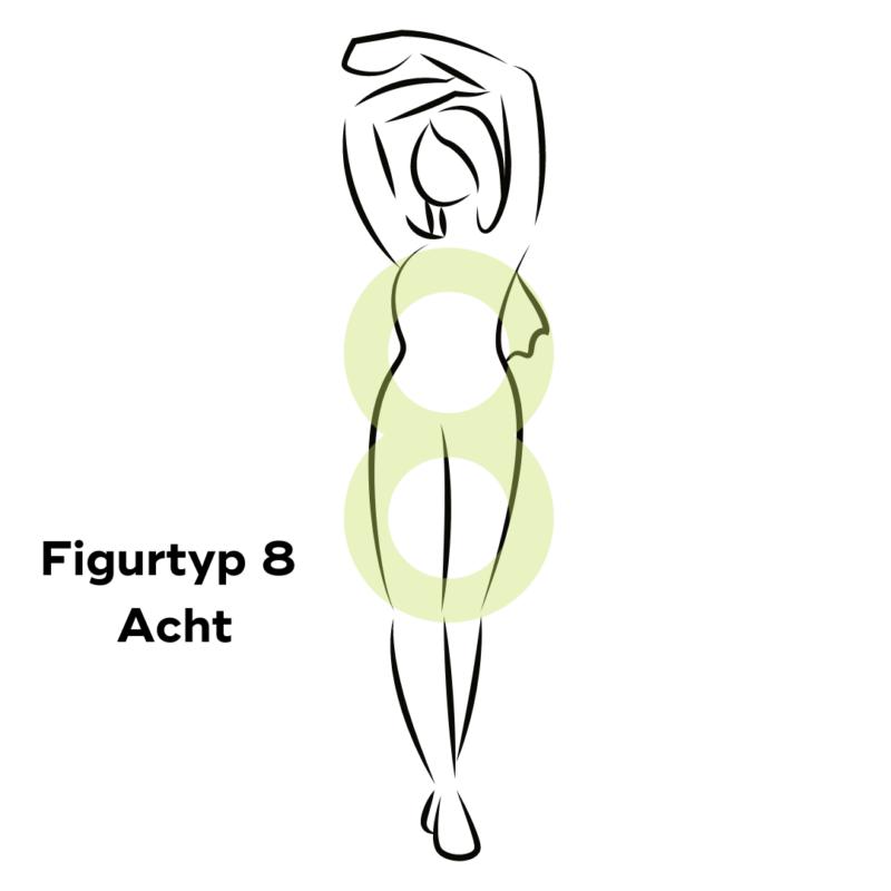 Figurtyp 8 Acht