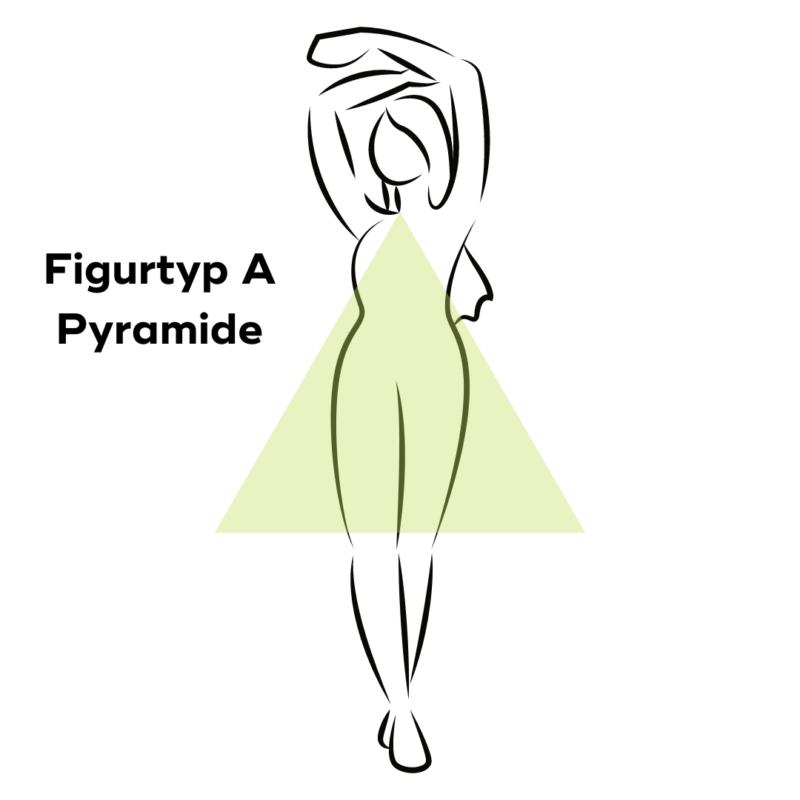 Figurtyp A Pyramide