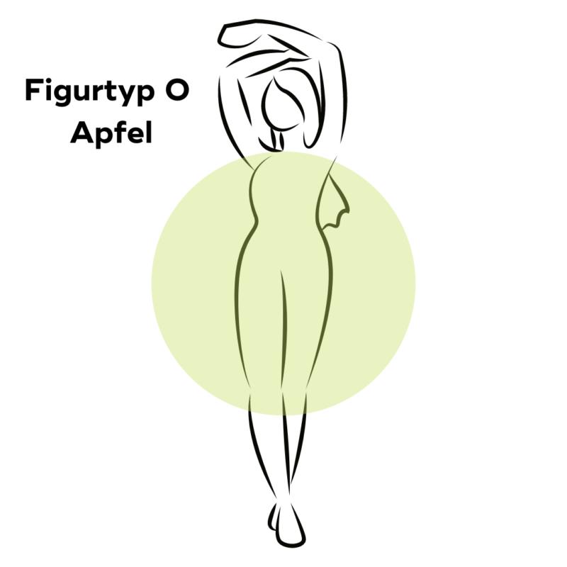 Figurtyp O Apfel